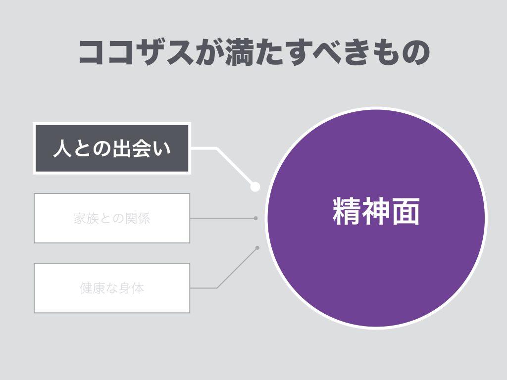 mitasubekimono3